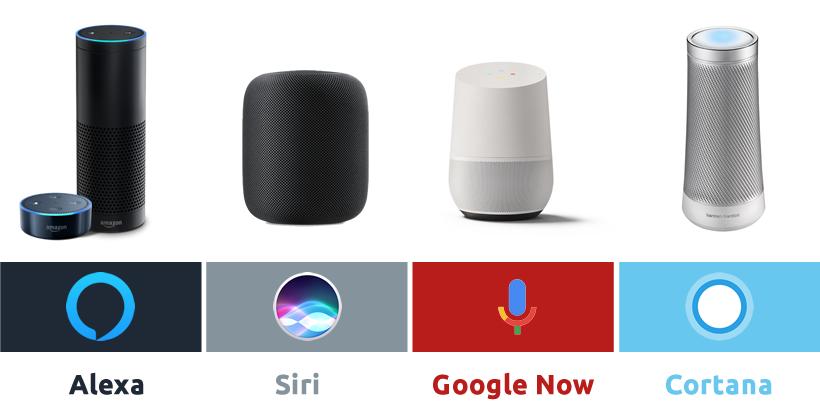 Voice technology | Alexa - Siri - Google Now - Cortana